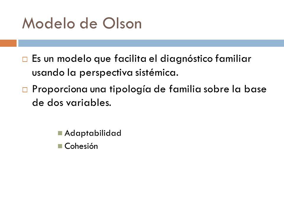 Modelo de Olson Es un modelo que facilita el diagnóstico familiar usando la perspectiva sistémica.