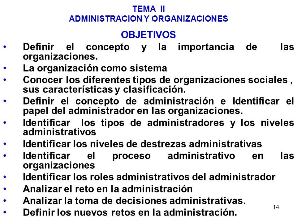 TEMA II ADMINISTRACION Y ORGANIZACIONES
