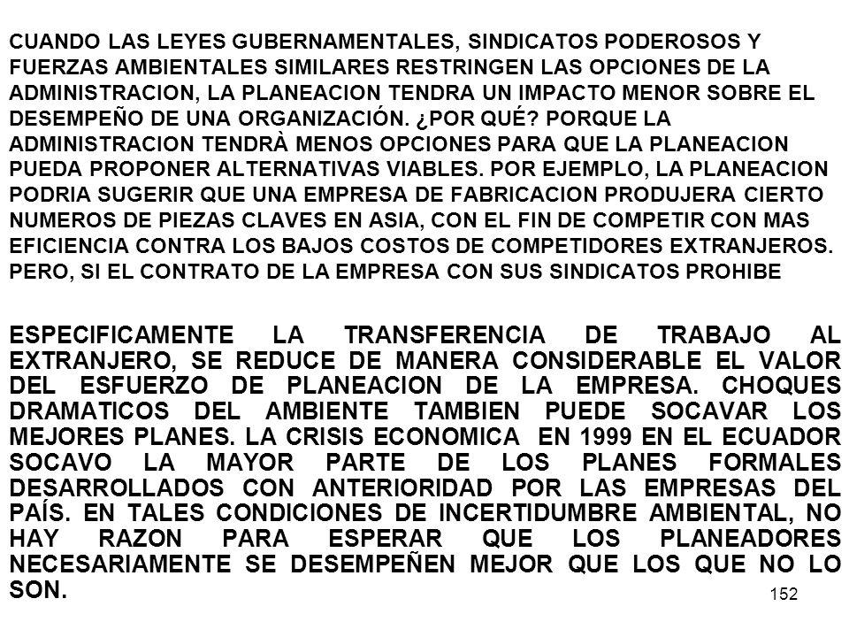 CUANDO LAS LEYES GUBERNAMENTALES, SINDICATOS PODEROSOS Y FUERZAS AMBIENTALES SIMILARES RESTRINGEN LAS OPCIONES DE LA ADMINISTRACION, LA PLANEACION TENDRA UN IMPACTO MENOR SOBRE EL DESEMPEÑO DE UNA ORGANIZACIÓN. ¿POR QUÉ PORQUE LA ADMINISTRACION TENDRÀ MENOS OPCIONES PARA QUE LA PLANEACION PUEDA PROPONER ALTERNATIVAS VIABLES. POR EJEMPLO, LA PLANEACION PODRIA SUGERIR QUE UNA EMPRESA DE FABRICACION PRODUJERA CIERTO NUMEROS DE PIEZAS CLAVES EN ASIA, CON EL FIN DE COMPETIR CON MAS EFICIENCIA CONTRA LOS BAJOS COSTOS DE COMPETIDORES EXTRANJEROS. PERO, SI EL CONTRATO DE LA EMPRESA CON SUS SINDICATOS PROHIBE