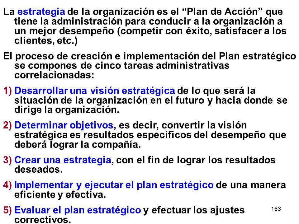 La estrategia de la organización es el Plan de Acción que tiene la administración para conducir a la organización a un mejor desempeño (competir con éxito, satisfacer a los clientes, etc.)
