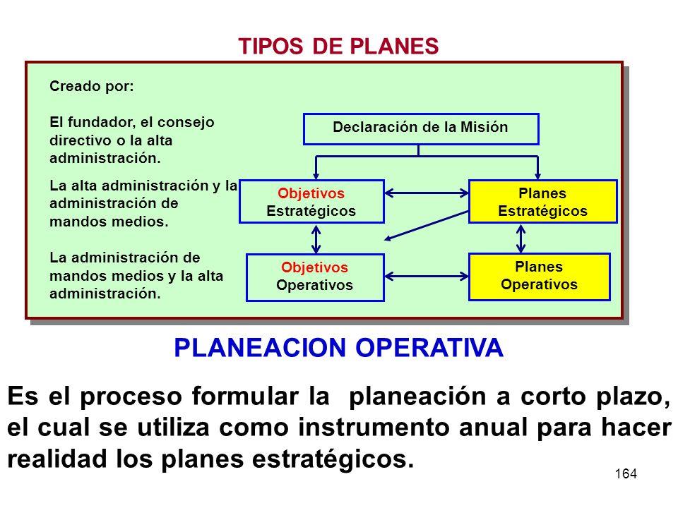 Declaración de la Misión Objetivos Estratégicos