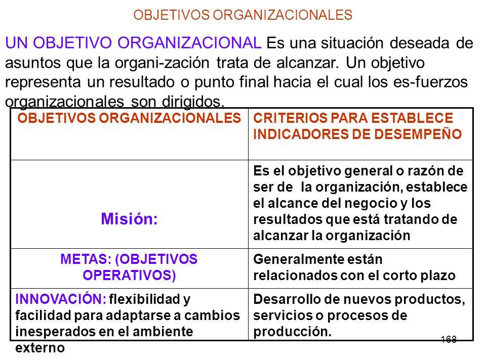 OBJETIVOS ORGANIZACIONALES METAS: (OBJETIVOS OPERATIVOS)