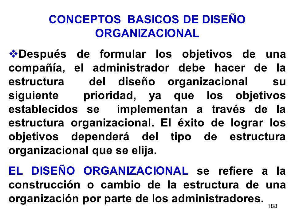CONCEPTOS BASICOS DE DISEÑO ORGANIZACIONAL