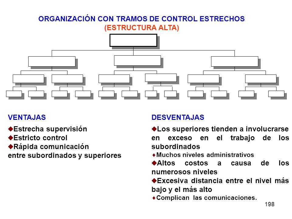 ORGANIZACIÓN CON TRAMOS DE CONTROL ESTRECHOS
