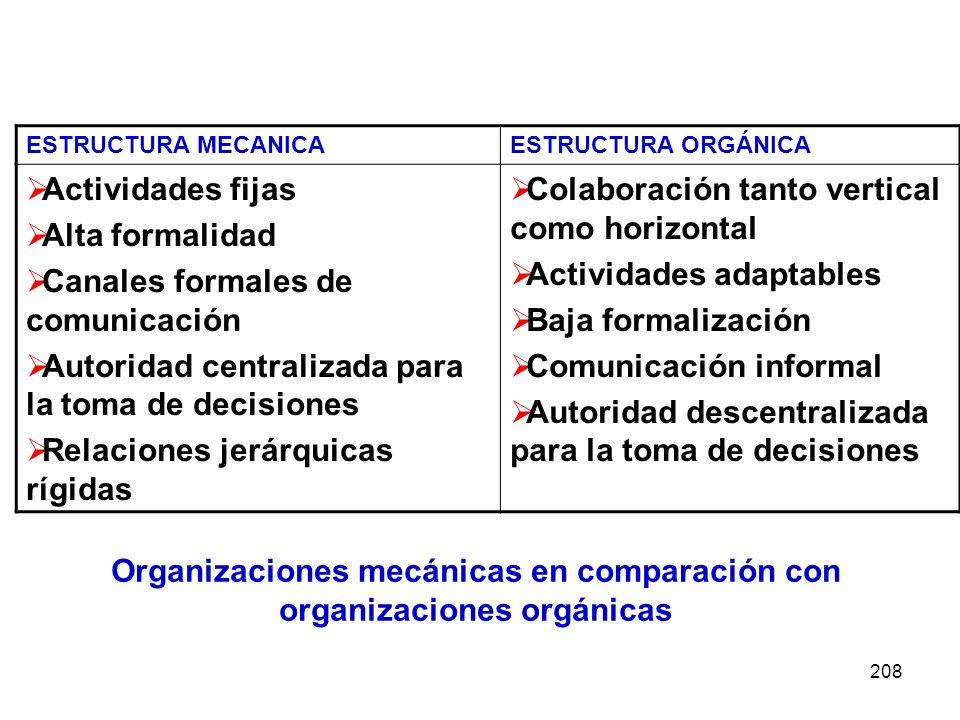 Organizaciones mecánicas en comparación con organizaciones orgánicas
