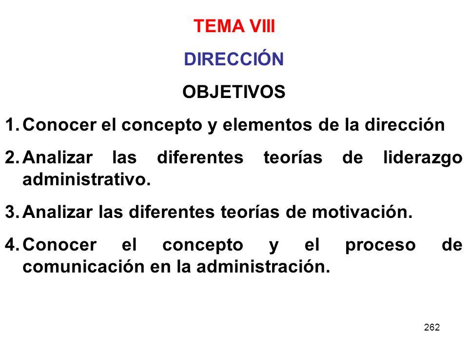 TEMA VIII DIRECCIÓN. OBJETIVOS. Conocer el concepto y elementos de la dirección. Analizar las diferentes teorías de liderazgo administrativo.