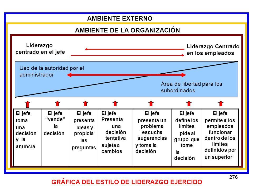 AMBIENTE DE LA ORGANIZACIÓN