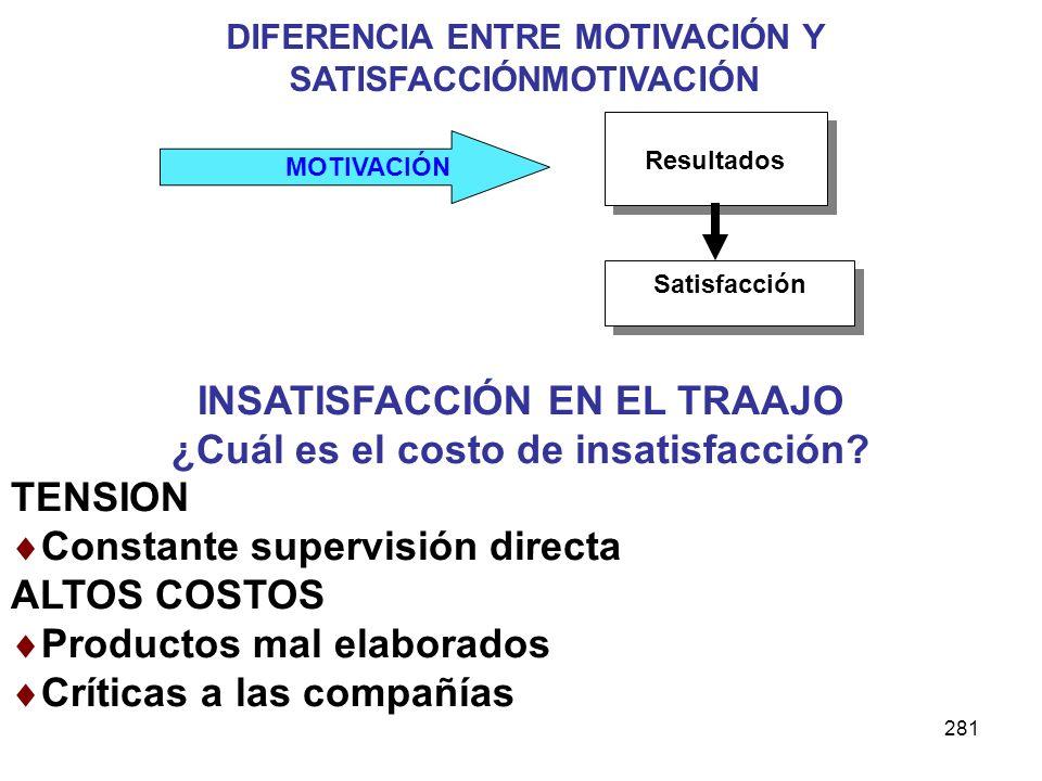 INSATISFACCIÓN EN EL TRAAJO ¿Cuál es el costo de insatisfacción