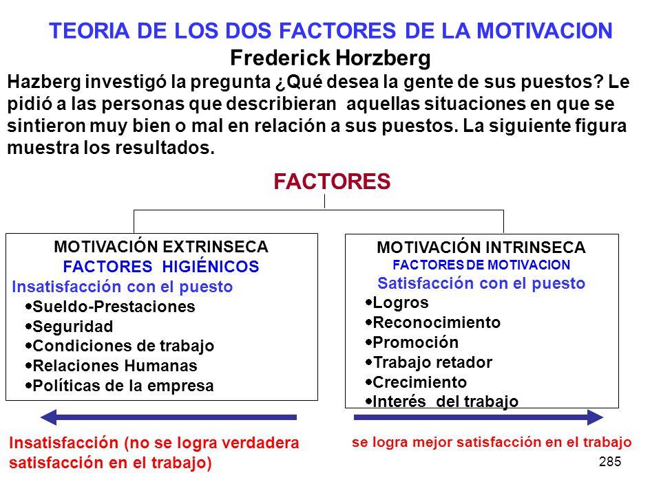 TEORIA DE LOS DOS FACTORES DE LA MOTIVACION