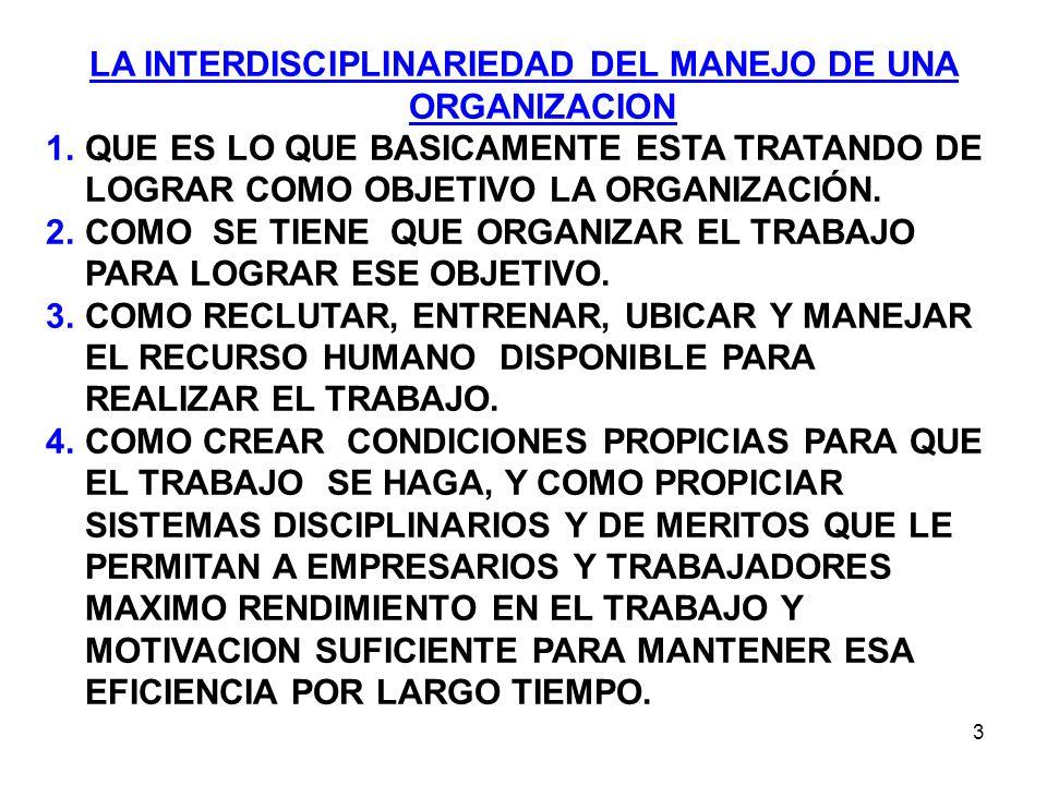 LA INTERDISCIPLINARIEDAD DEL MANEJO DE UNA ORGANIZACION