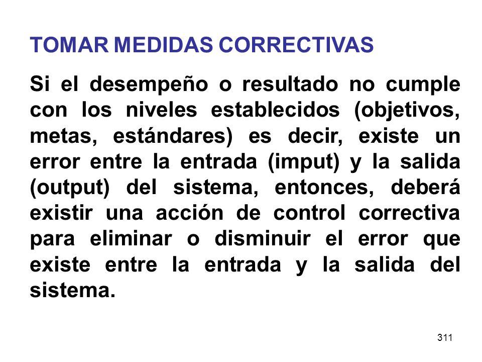 TOMAR MEDIDAS CORRECTIVAS