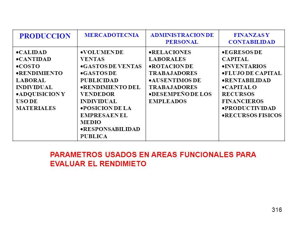 ADMINISTRACION DE PERSONAL FINANZAS Y CONTABILIDAD