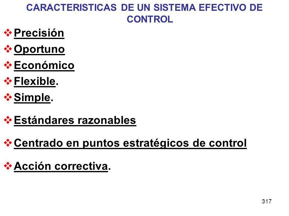 CARACTERISTICAS DE UN SISTEMA EFECTIVO DE CONTROL