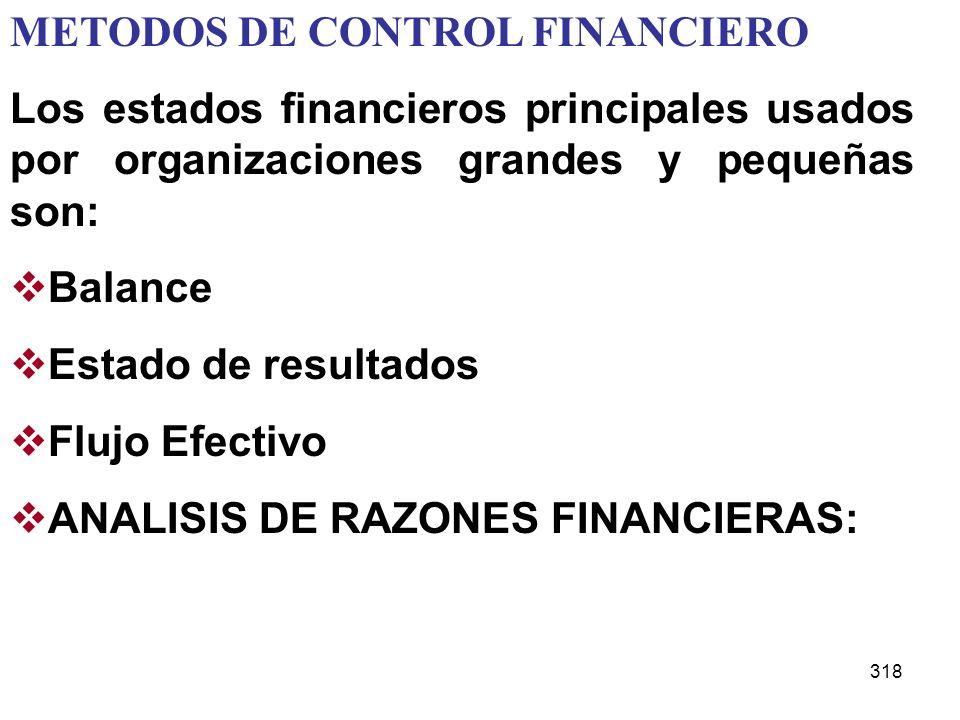 METODOS DE CONTROL FINANCIERO