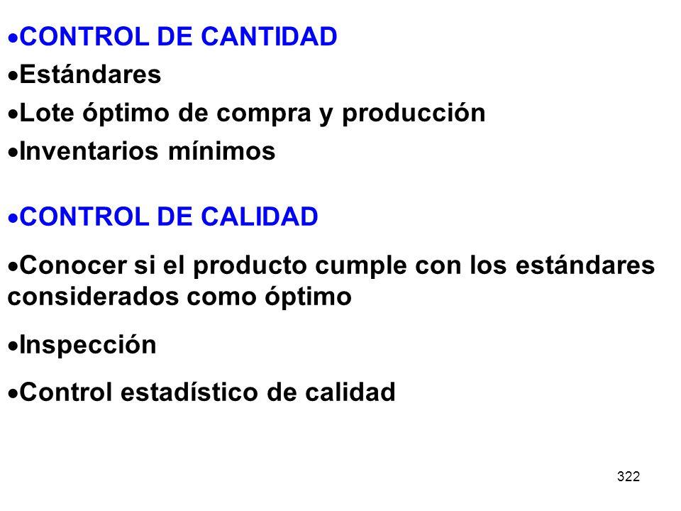 CONTROL DE CANTIDAD Estándares. Lote óptimo de compra y producción. Inventarios mínimos. CONTROL DE CALIDAD.