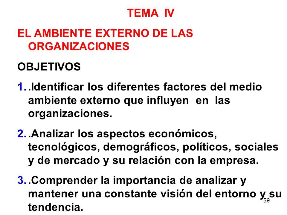 TEMA IV EL AMBIENTE EXTERNO DE LAS ORGANIZACIONES. OBJETIVOS.