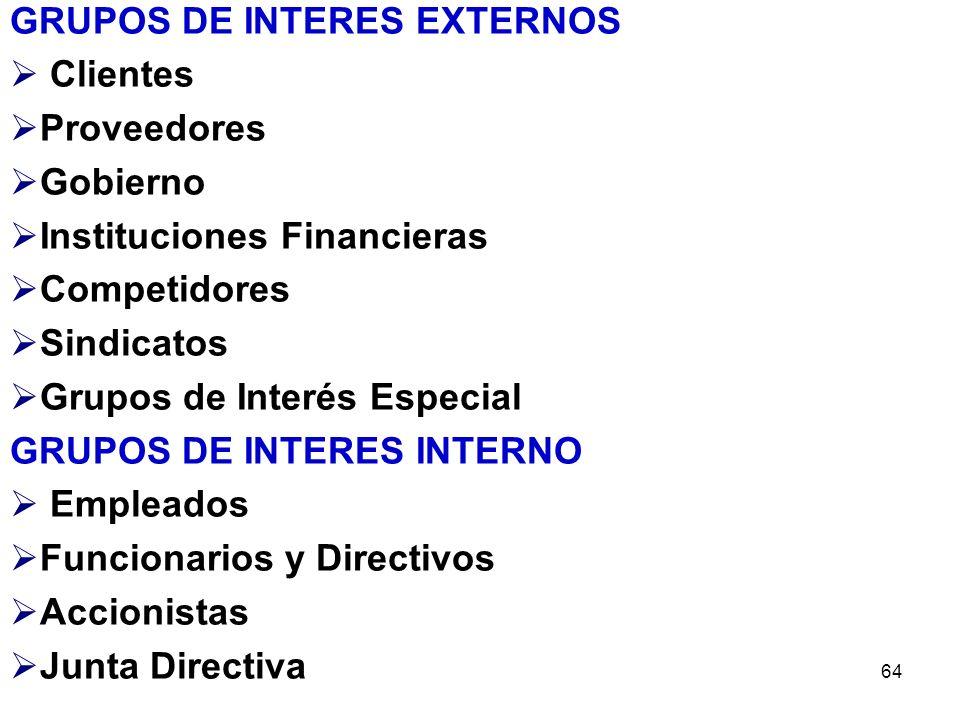 GRUPOS DE INTERES EXTERNOS