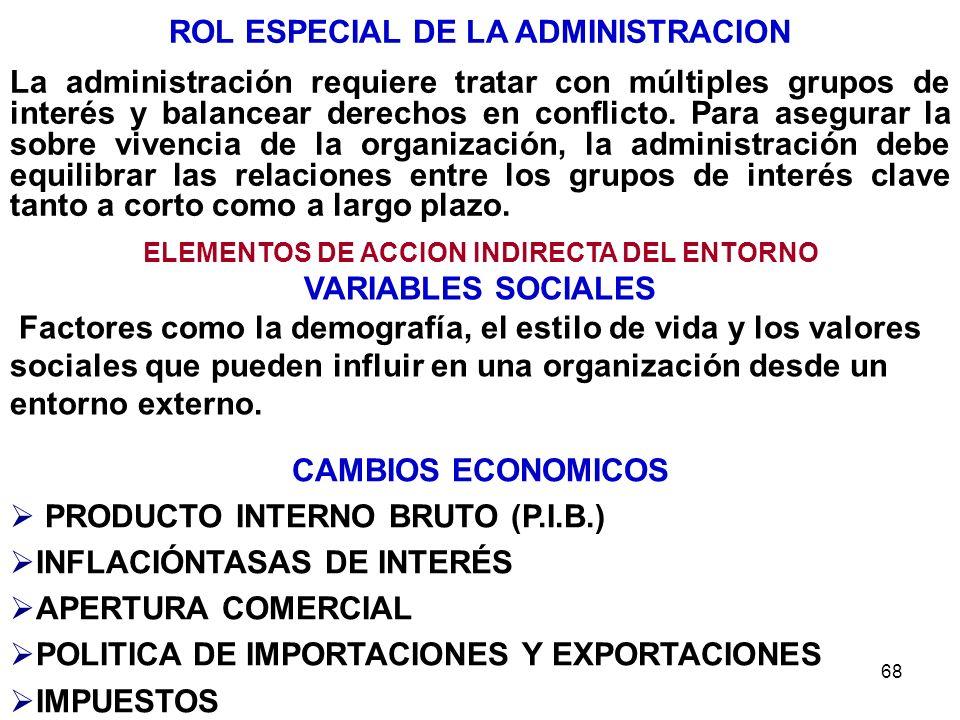 ROL ESPECIAL DE LA ADMINISTRACION