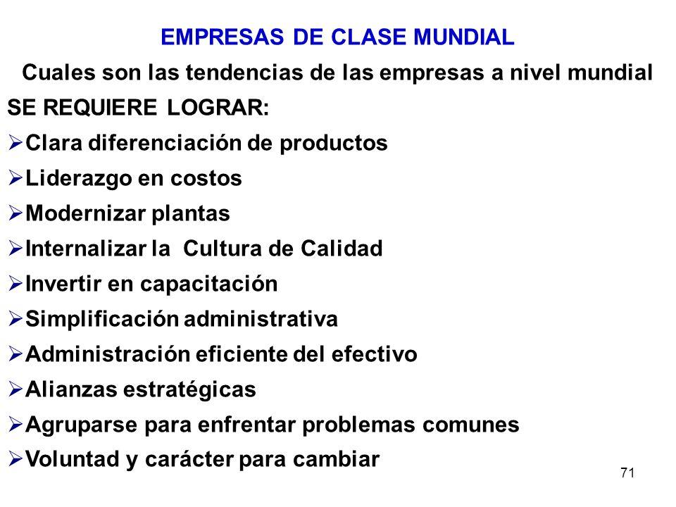 EMPRESAS DE CLASE MUNDIAL