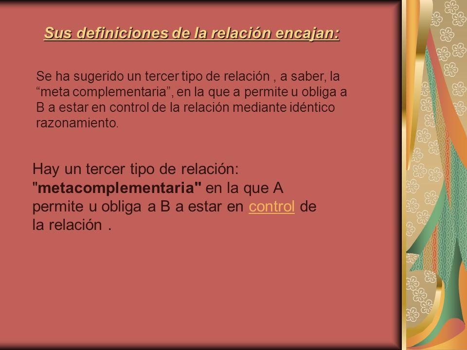 Sus definiciones de la relación encajan: