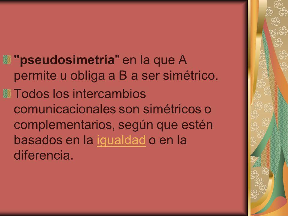 pseudosimetría en la que A permite u obliga a B a ser simétrico.