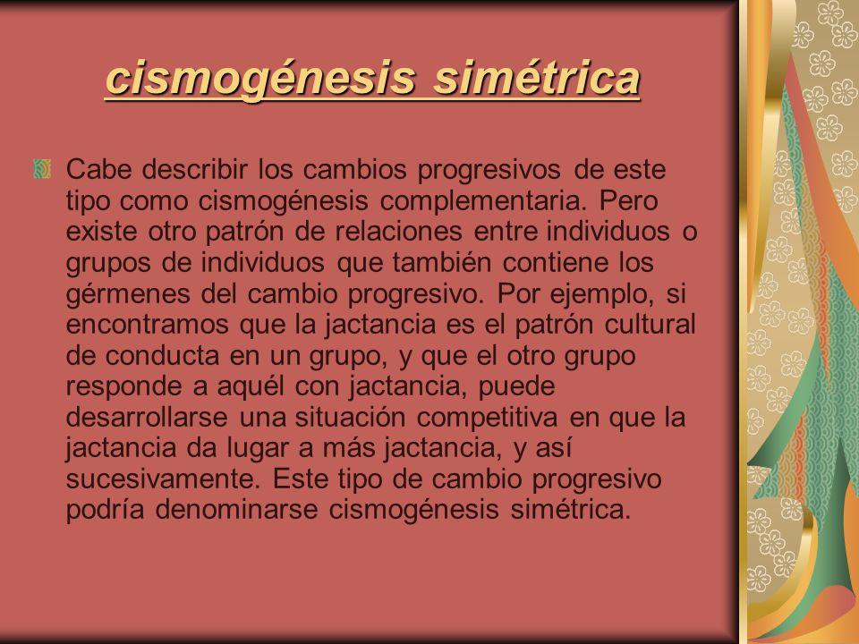 cismogénesis simétrica