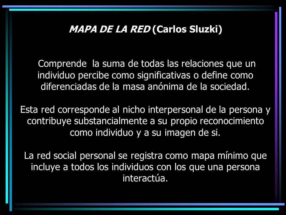 MAPA DE LA RED (Carlos Sluzki) Comprende la suma de todas las relaciones que un individuo percibe como significativas o define como diferenciadas de la masa anónima de la sociedad.