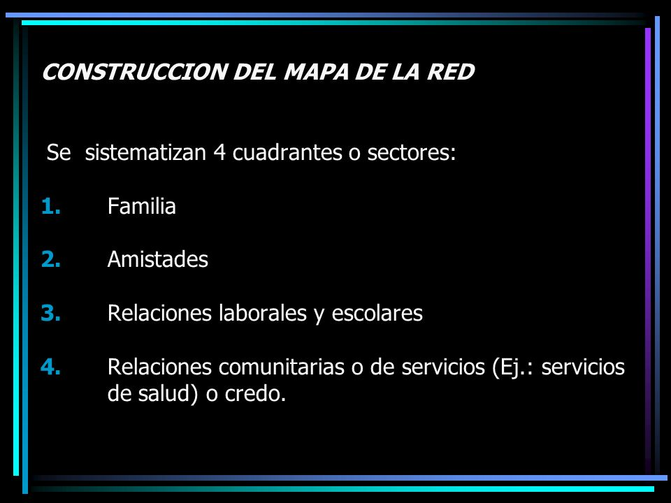 CONSTRUCCION DEL MAPA DE LA RED Se sistematizan 4 cuadrantes o sectores: 1. Familia 2. Amistades 3. Relaciones laborales y escolares 4. Relaciones comunitarias o de servicios (Ej.: servicios de salud) o credo.