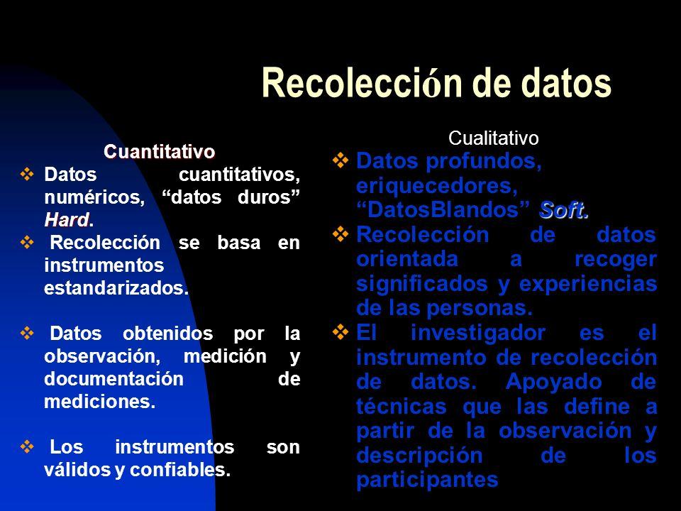 Recolección de datos Cualitativo. Datos profundos, eriquecedores, DatosBlandos Soft.