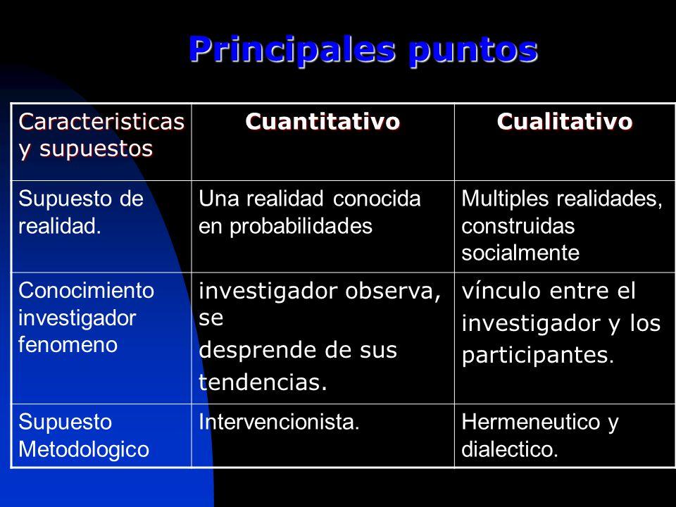 Principales puntos Caracteristicas y supuestos Cuantitativo