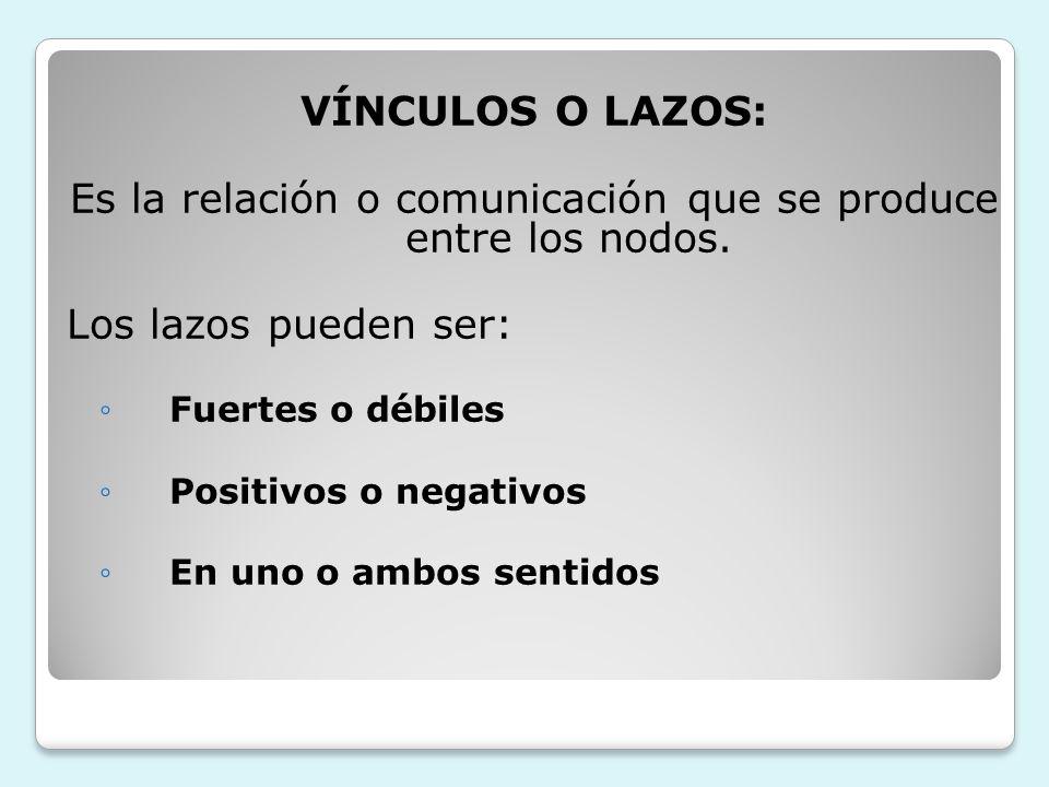 Es la relación o comunicación que se produce entre los nodos.