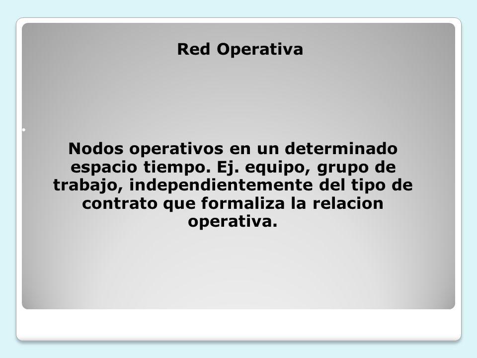 Red Operativa