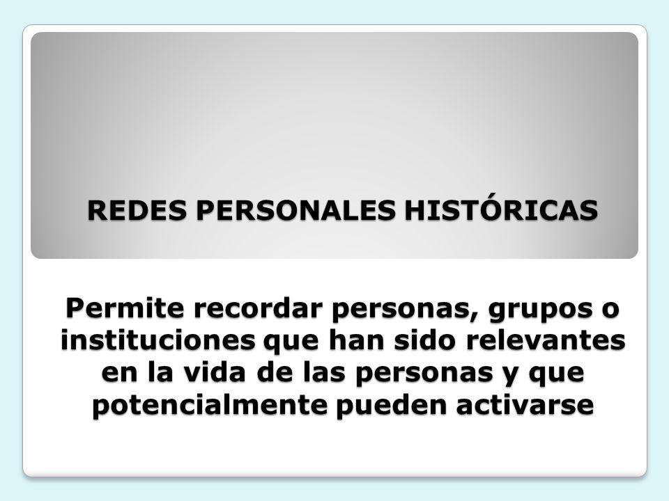 REDES PERSONALES HISTÓRICAS Permite recordar personas, grupos o instituciones que han sido relevantes en la vida de las personas y que potencialmente pueden activarse