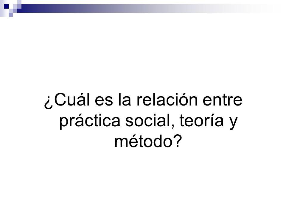 ¿Cuál es la relación entre práctica social, teoría y método