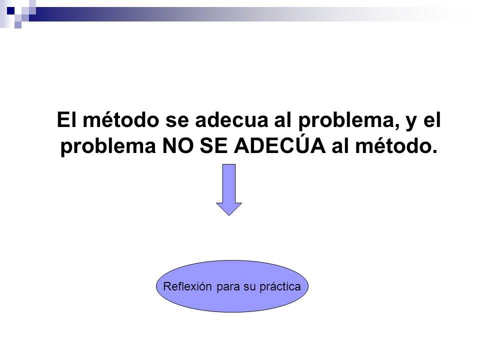 El método se adecua al problema, y el problema NO SE ADECÚA al método.
