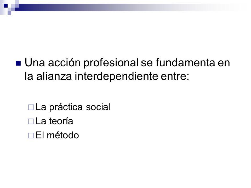 Una acción profesional se fundamenta en la alianza interdependiente entre: