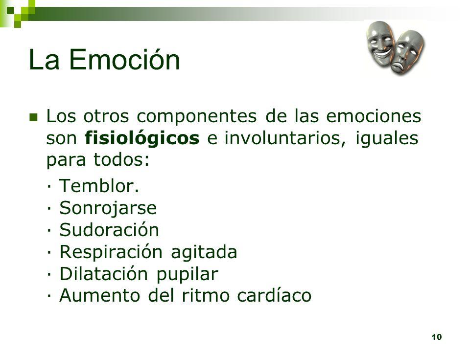 La Emoción Los otros componentes de las emociones son fisiológicos e involuntarios, iguales para todos: