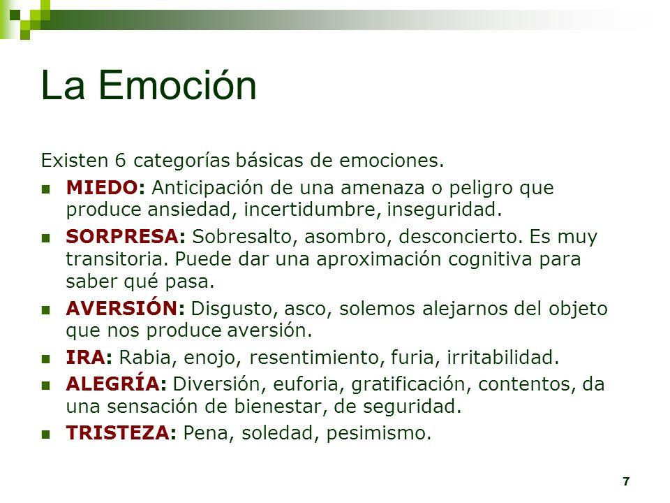 La Emoción Existen 6 categorías básicas de emociones.