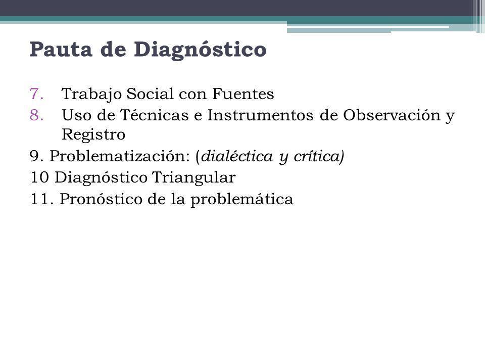 Pauta de Diagnóstico Trabajo Social con Fuentes