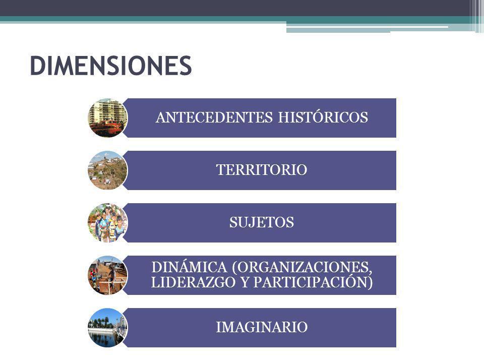 DIMENSIONES ANTECEDENTES HISTÓRICOS TERRITORIO SUJETOS
