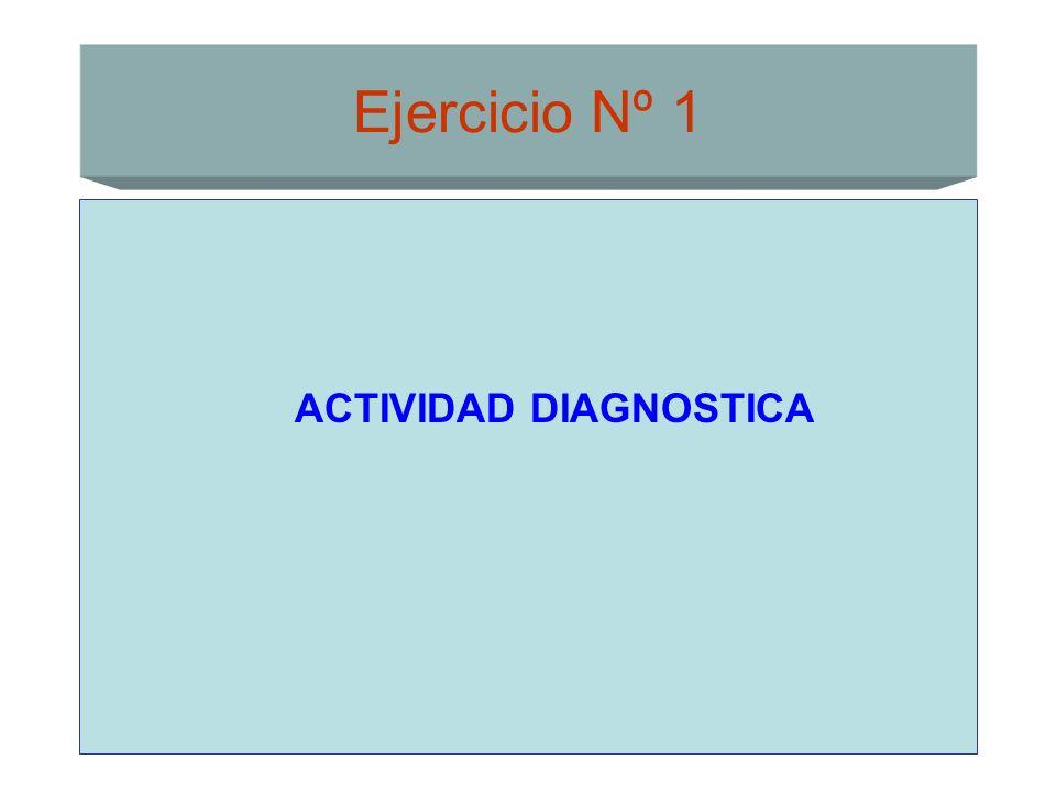 ACTIVIDAD DIAGNOSTICA