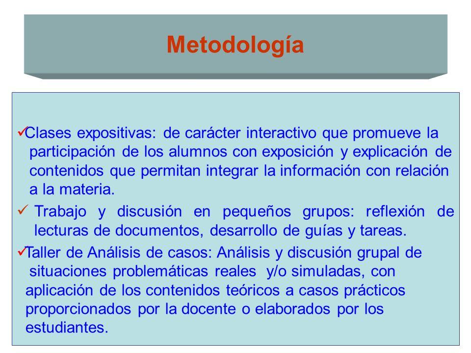 Metodología Clases expositivas: de carácter interactivo que promueve la. participación de los alumnos con exposición y explicación de.