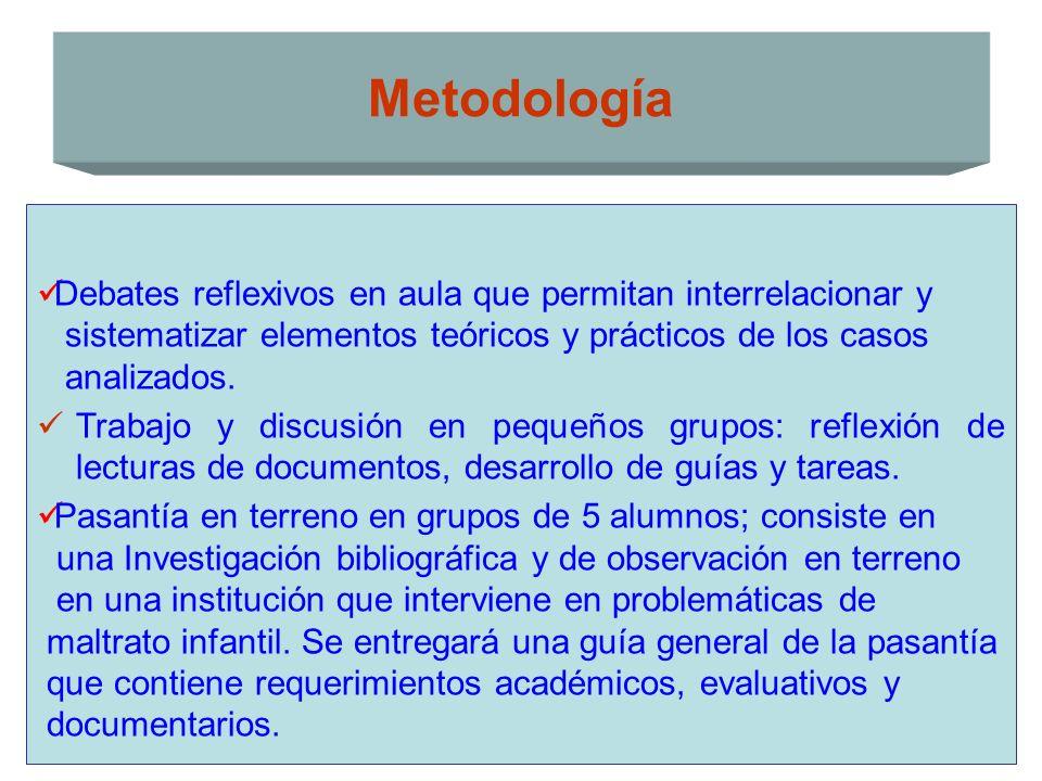 Metodología Debates reflexivos en aula que permitan interrelacionar y
