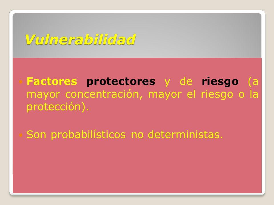 Vulnerabilidad Factores protectores y de riesgo (a mayor concentración, mayor el riesgo o la protección).
