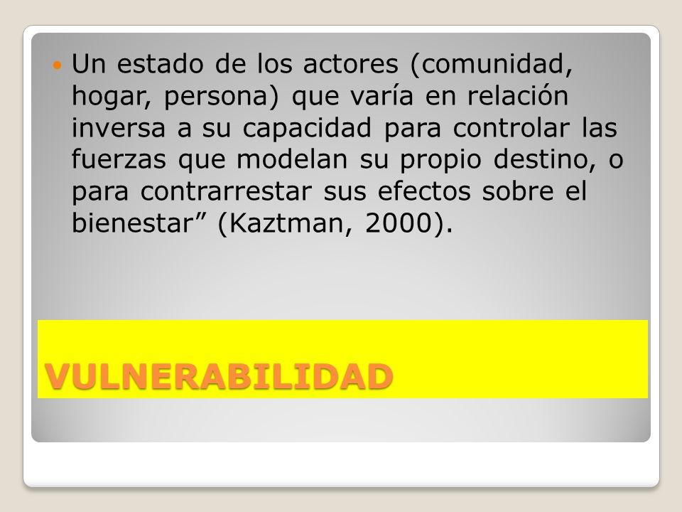 Un estado de los actores (comunidad, hogar, persona) que varía en relación inversa a su capacidad para controlar las fuerzas que modelan su propio destino, o para contrarrestar sus efectos sobre el bienestar (Kaztman, 2000).