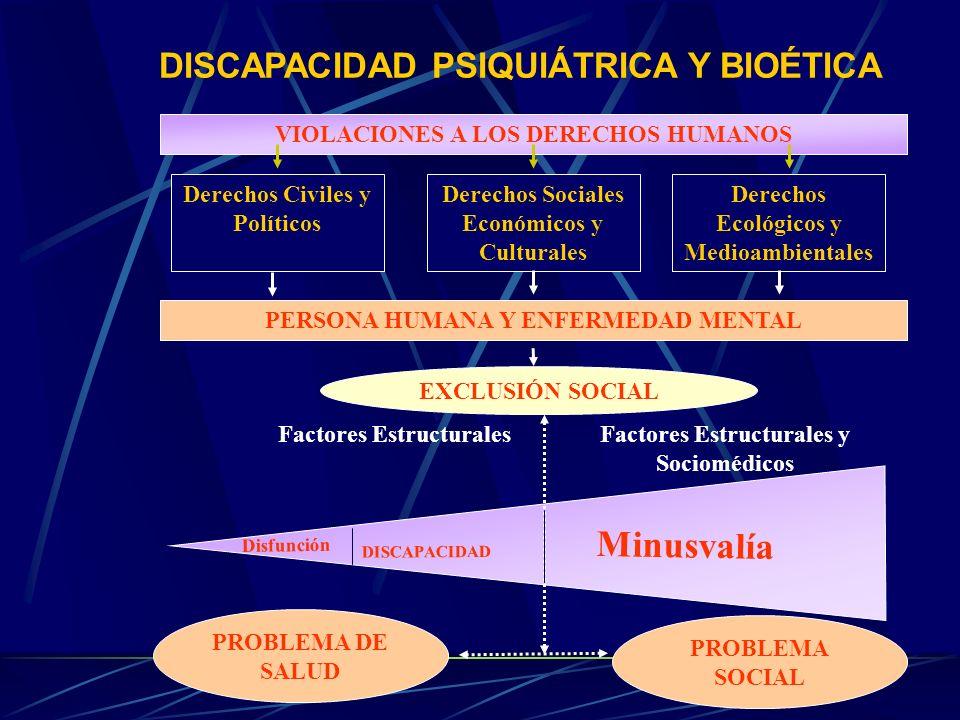Minusvalía DISCAPACIDAD PSIQUIÁTRICA Y BIOÉTICA