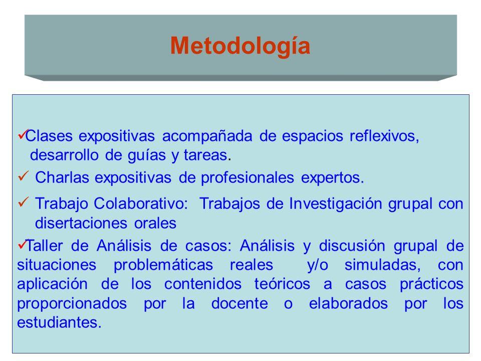 Metodología Clases expositivas acompañada de espacios reflexivos,
