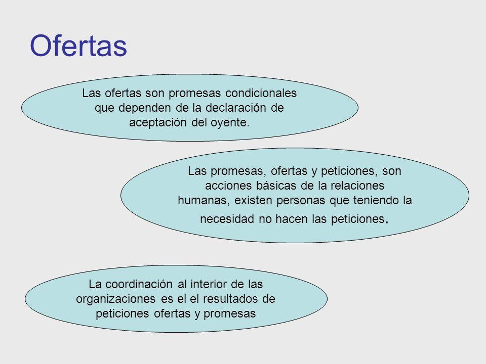 Ofertas Las ofertas son promesas condicionales que dependen de la declaración de aceptación del oyente.