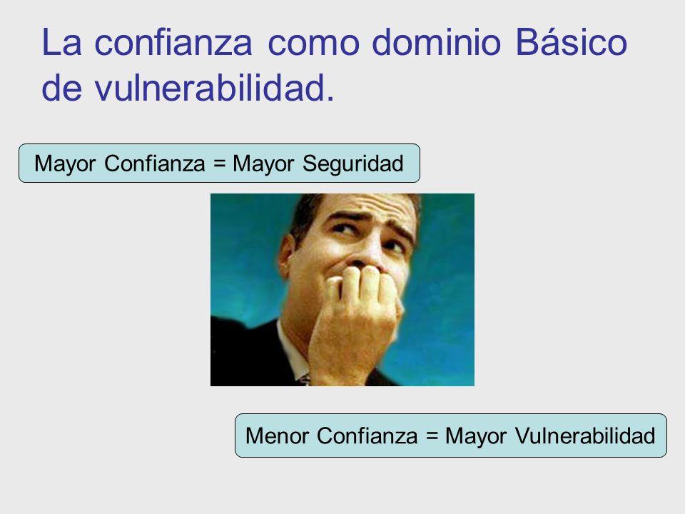 La confianza como dominio Básico de vulnerabilidad.