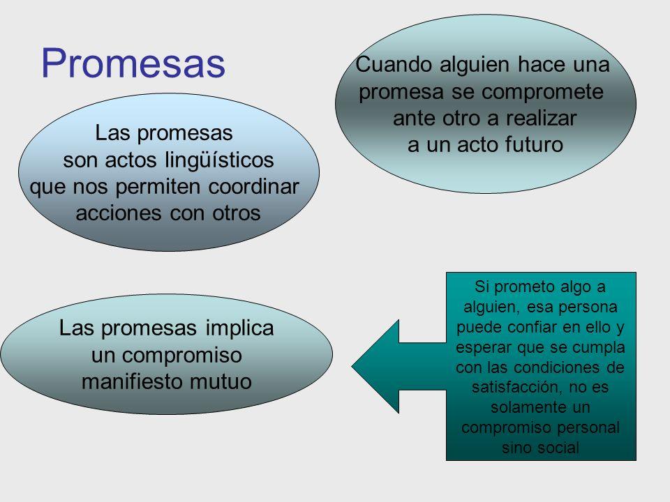 Promesas Cuando alguien hace una promesa se compromete
